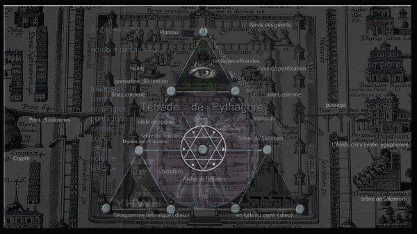 Codes secrets des illuminatis dévoilés