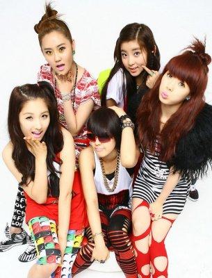 A fond sur les Star Coréennes