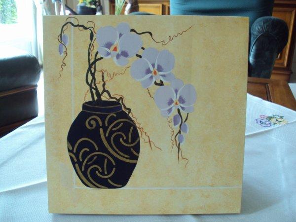 Couvercle d'une boite à thé, le reste viendra aprés ( peinture acrylique).