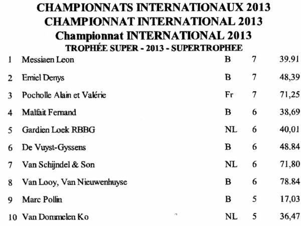 La cerise sur le gâteau !! Championnat Européen :Champion  général International fond Club 4000 2013et Champion aux 10 premiers marqués sur les 7 concours internationaux !