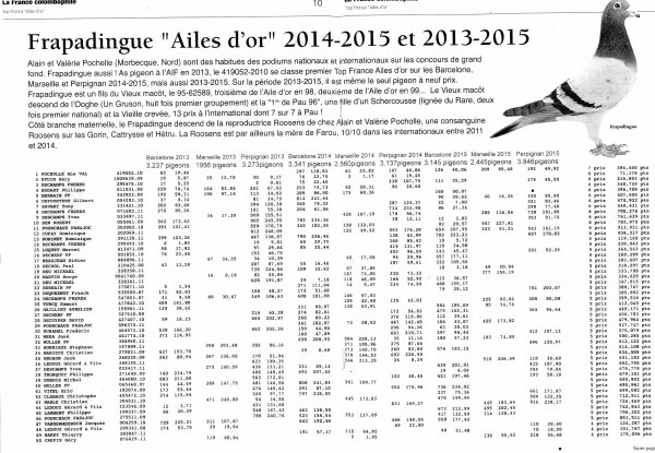 Les As Internationaux Français sur 2 ans,3 ans et 5 ans.Superbe travail pour promouvoir les résultats français.