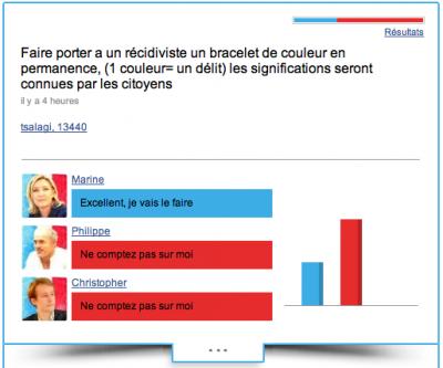 Quand Marine Le Pen libère le trash qui est en elle (23/12/11)