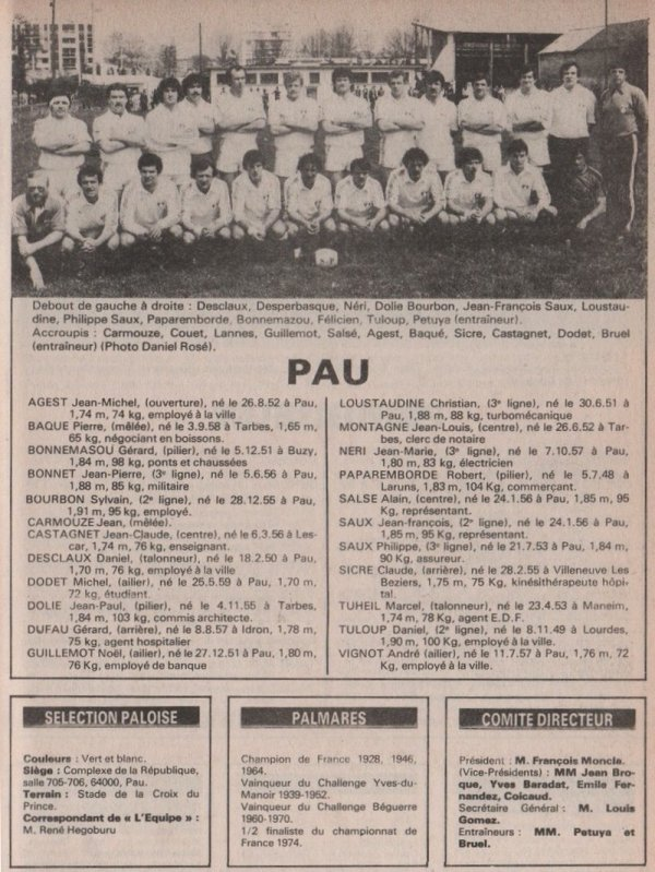 Section Paloise 1980 / 1981
