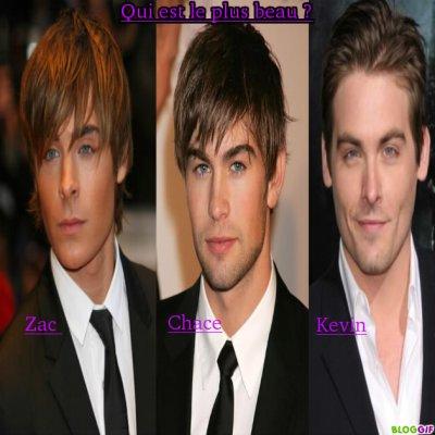 Zac Efron , Chace Crawford et Kevin Zegers Qui est le plus beau selon vous ?