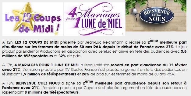 """Jean-Luc Reichmann, """"4 mariages pour une lune miel"""" et """"Bienvenue chez nous"""" au top des audiences hier sur TF1..."""
