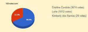 Nomination : ancienne recrue féminine