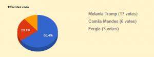 Nomination : nouvelle recrue féminine