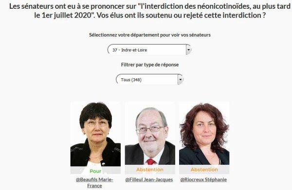 BRAVO Marie-France Beaufils!  Jean-Jacques Filleul et Stéphanie Riocreux, pourquoi vous êtres abstenus de voter pour l'interdiction des néonicotinoïdes?