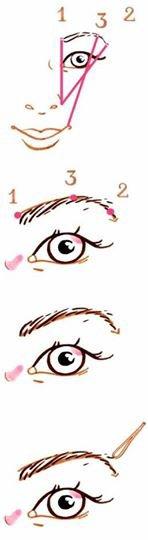 Comment bien s'épiler les sourcils ?