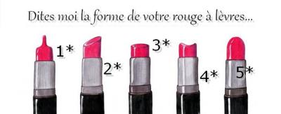 Dites-moi la forme de votre rouge à lèvres...et je vous dirais qui vous êtes...!