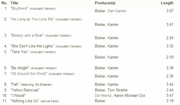 Believe Acoustic Tracklist