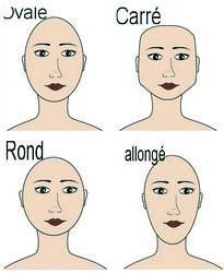 Quelle coupe de cheveux ou coiffure choisir, selon la forme de son visage ?