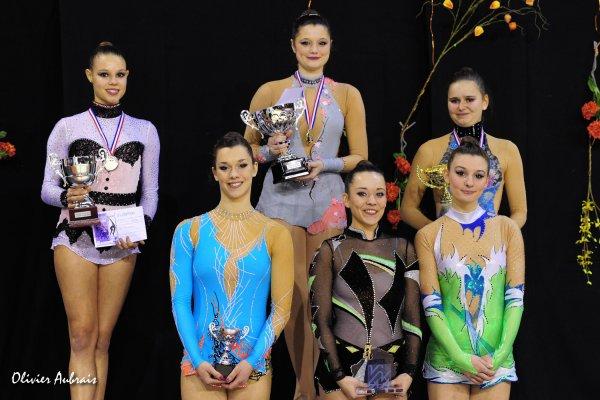 6477. Bonne chance à toutes les gymnastes en compétition ce WE !