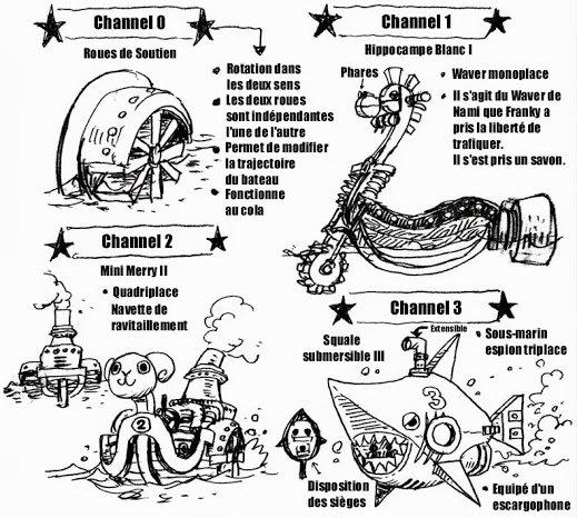 ~ Si tu dois devenir le Seigneur des Pirates un jour... Tu dois naviguer sur le Roi des Bêtes ! ~ Franky...♪