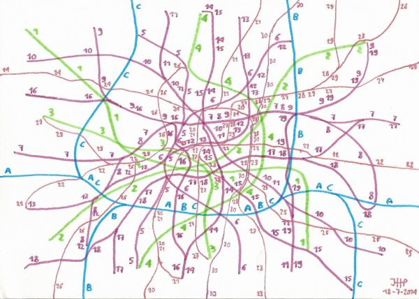 Imaginary bus - train network