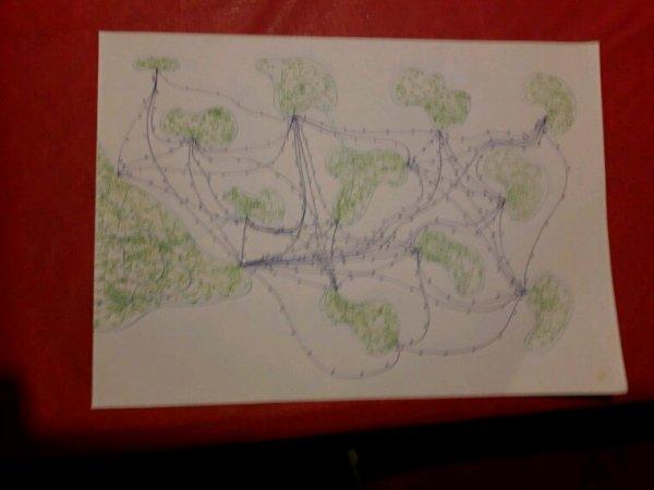 Carte artistique des iles