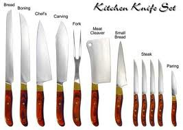 The Different Kinds of Knives Included in a Good Kitchen Knife Set ...