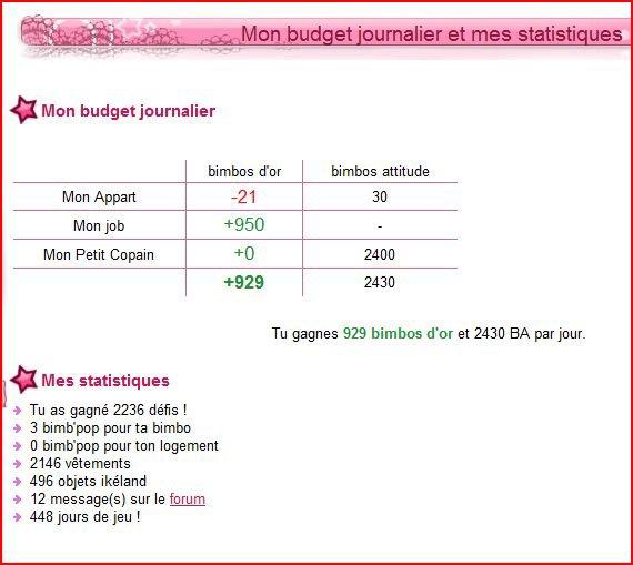 Mon budget journalier et mes statistiques