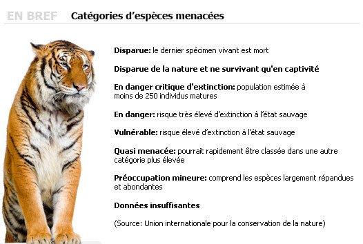 Les cathégories d'espèces menacées