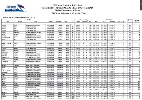 Dimanche 13 Avril 2014 --- Résultats TRJV de Poisson (52)