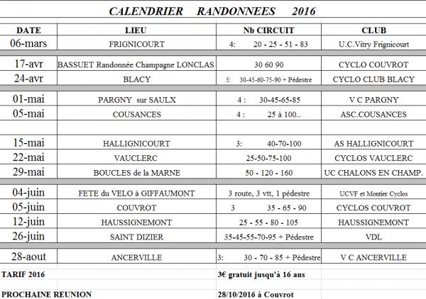 Calendrier des Randonnées Cyclotouristes 2016