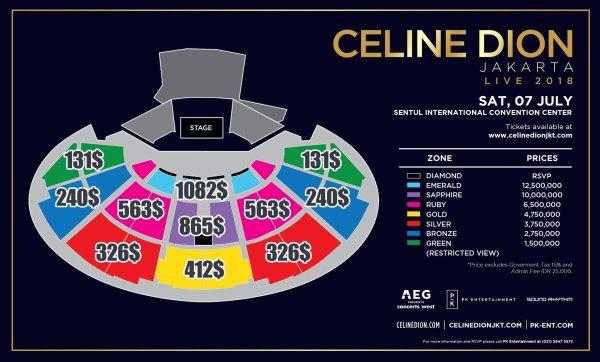 LES RED HEADS ont converti en $US les prix connus à ce jour des billets pour assister à un show de Céline à Jakarta (Indonésie). D'après les premiers calculs, le prix du billet le moins cher est à environ le double de celui du billet « première place » à Las Vegas. Cette tournée asiatique sera historiquement l'une des plus chères au monde. :/