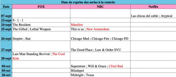 Date de reprise des séries et planning séries de la rentrée