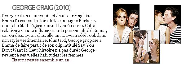 .  • Les histoires d'amour d'Emma Watson •....ARTICLE COMPLÉMENTAIRE ! .  Emma Watson, malgré ses années de travail au sein des longs tournages d'Harry Potter, a entretenus quelques relations amoureuses. Emma a toujours protégée sa vie privée. Peu de choses ont filtrés sur ses histoires d'amours. Nous savons seulement qu'elle a eu six petits-amis, dont son actuel, Matt Janey. Je vous propose un petit récapitulatif de ses relations amoureuses. . Inspiration du texte : EmmaWatsonFrance.net  Présentation de l'article : VanessaHudgens.skyblog.com  .
