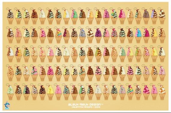 quelle est ton parfum de glace préférée ?