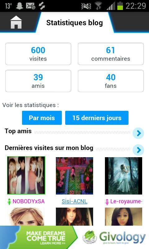 600 visites (MissCrazy)