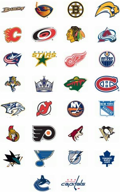 Equipes de la NHL