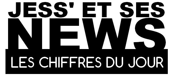 LES CHIFFRES DU JOUR – Mercredi 27 Septembre 2017