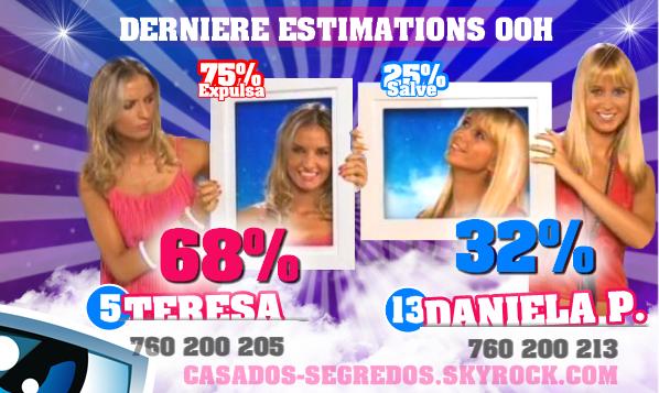 "Nomeados 6 / Nomination 6 : Teresa o Daniela P ? Vote na Sondagem ""Pixule"" !"