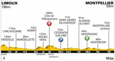 Tour de France 2011 Etape 15: Limoux > Montpellier 192.5km