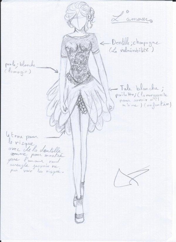 Préférence croquis de mode - Dessin de Manga et Croquis de stylisme KE53