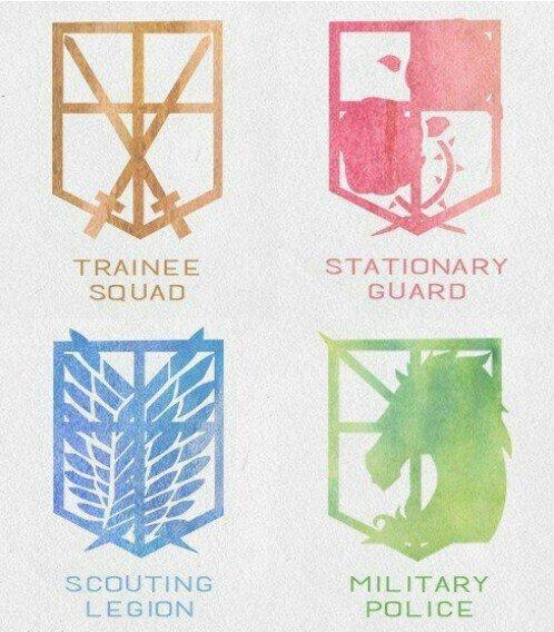 Symbole anime