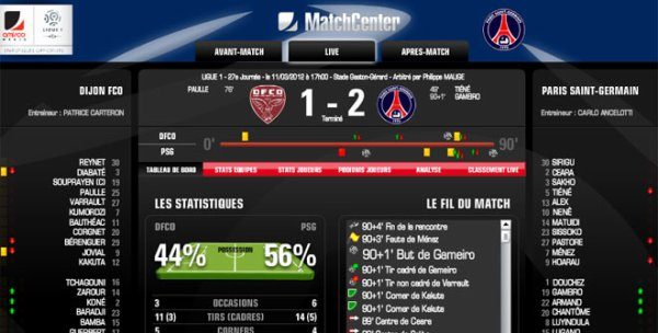 Dijon - PSG
