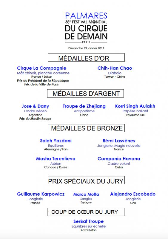 PALMARES DU 38ème FESTIVAL MONDIAL DU CIRQUE DE DEMAIN