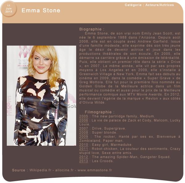 #4 - Emma Stone