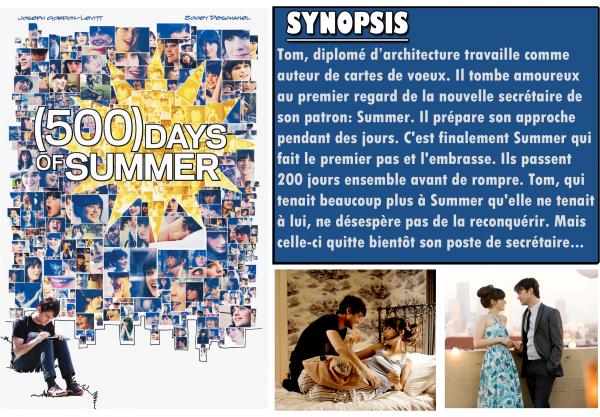 Critique de : 500 Jours Ensemble (2009)