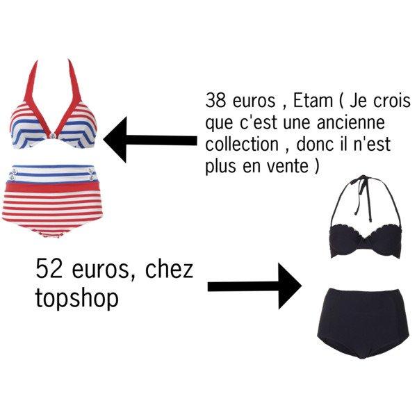 Comment choisir son maillot de bain ?