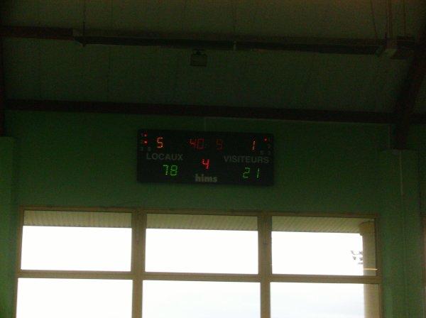 Le vrai score final est 80-21 la photographe la pris trop tot ...