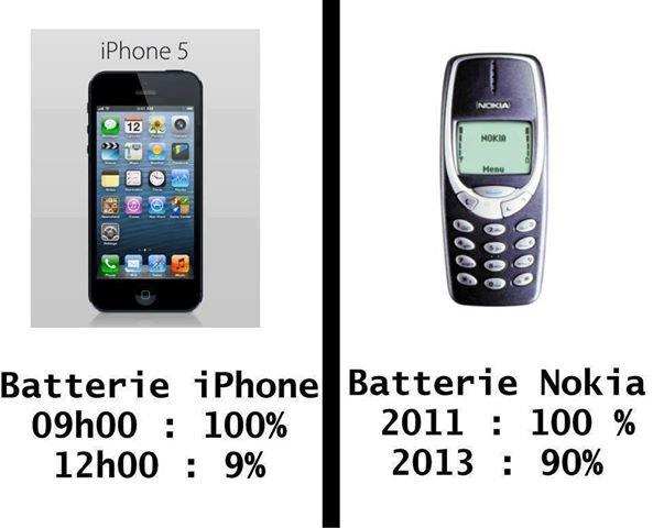 L'évolution du mobile