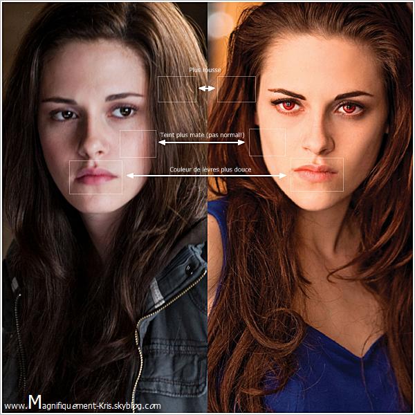 SAGA TWILIGHT  Quand on se penche sur le personnage d'Isabella, on remarque son évolution pas toujourscohérente!
