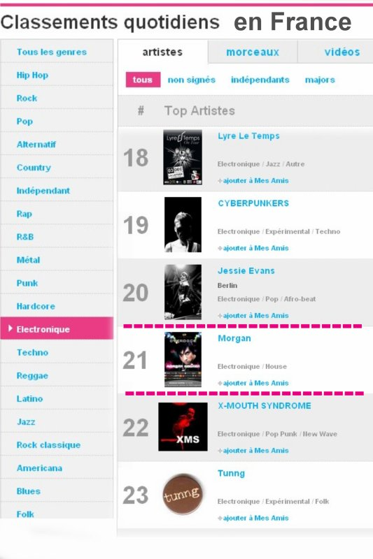 MORGAN COOPEN   21ième au classement myspace music