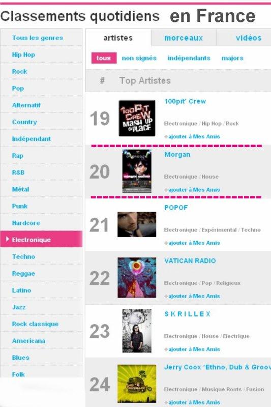 MORGAN COOPEN 20ième au classement myspace music