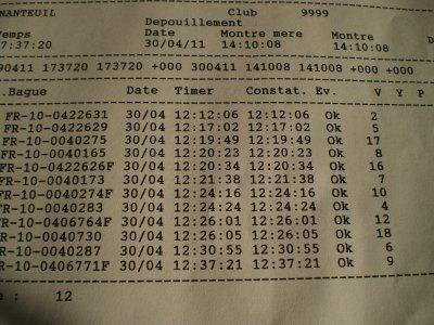"""4ème et dernier conncours de vitesse """" CAPPANEVILLE """" 214 kms"""