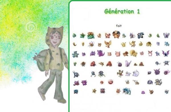 Pokéhumains de la Génération 1 - petit sommaire