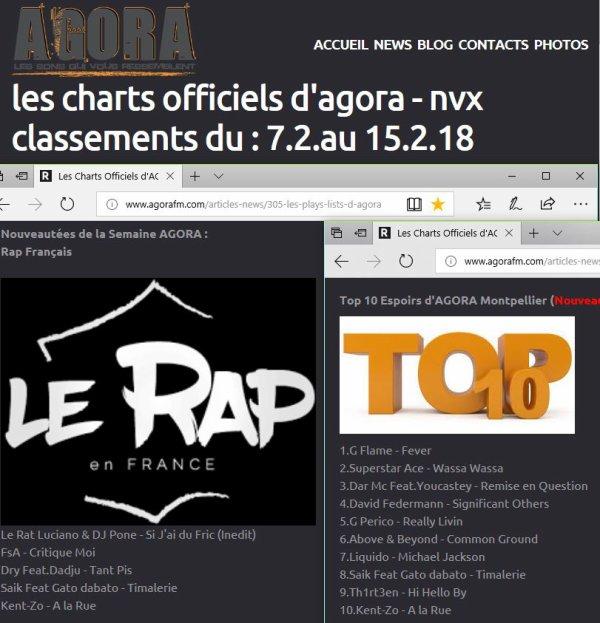 """""""À la Rue"""" sur Agora Web Montpellier !"""