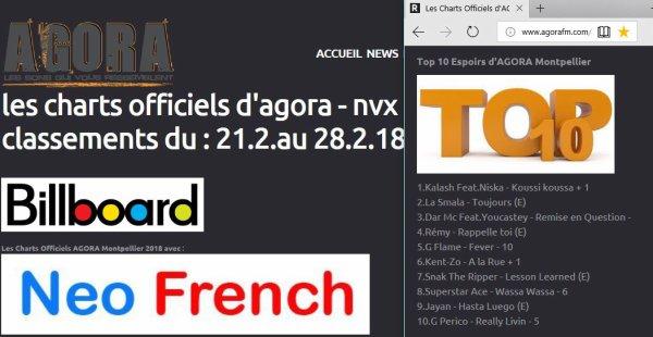 "Kent-Zo dans le ""Top 10 Espoirs""  de la radio Agora de Montpellier"
